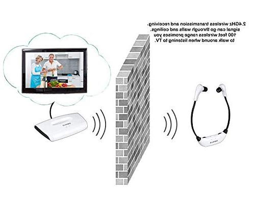 Simolio for TV with In, Hearing Assistance Devices, Wireless Hearing Impaired Wireless for Smart TV, TV Amplifier SM-823D