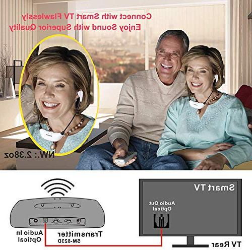 Simolio for TV Optical In, Devices, Wireless Earbuds for Wireless for TV, TV SM-823D